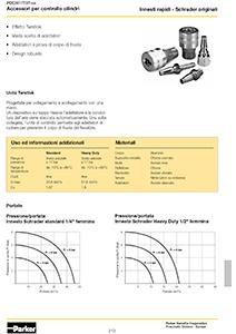 Accessori-controllo-cilindri